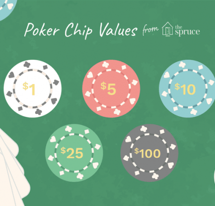 Recommended Online Casino Slot Promos